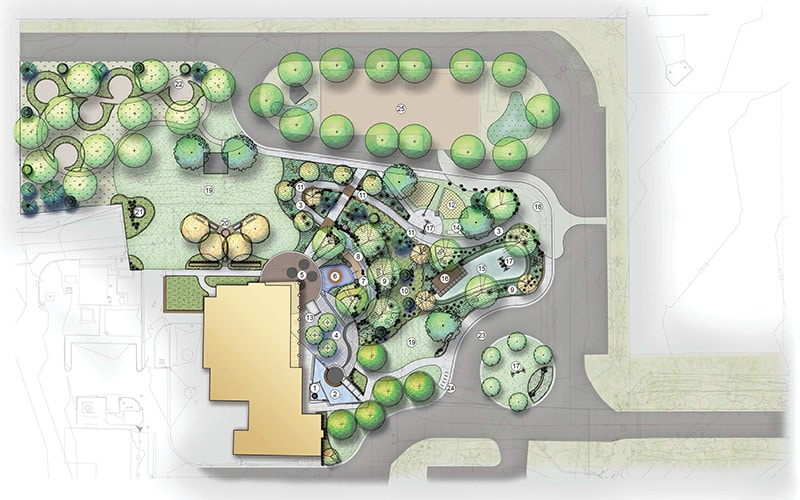 Digital rendering of the Watershed Campus master plan.